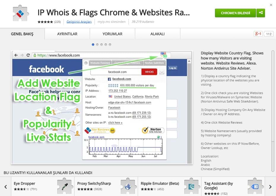 IP Whois & Flags Chrome & Websites Rating